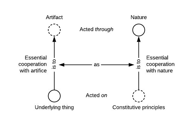 analogy-cooperation